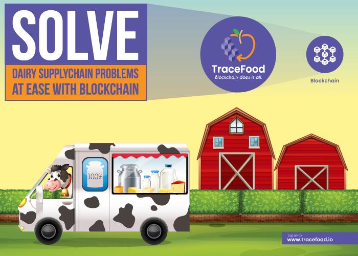 Dairy supplychain Blockchain